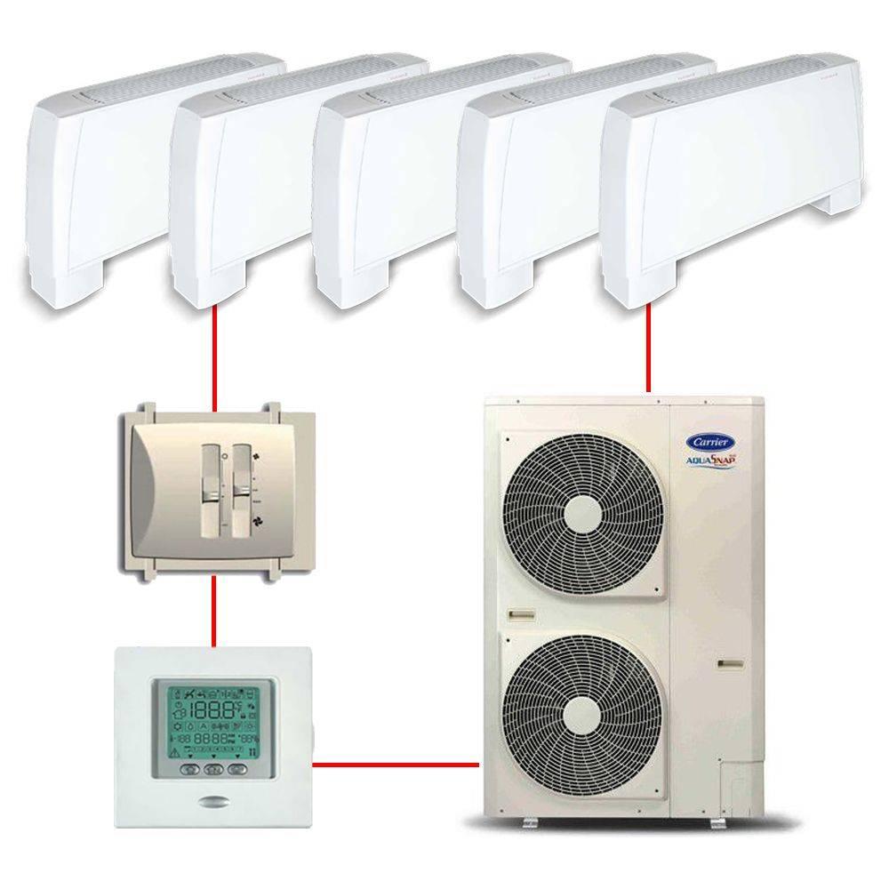 Pompa Di Calore Ventilconvettori condizionatore a pompa di calore carrier 12 kw completo di fancoil sabiana  crc 23
