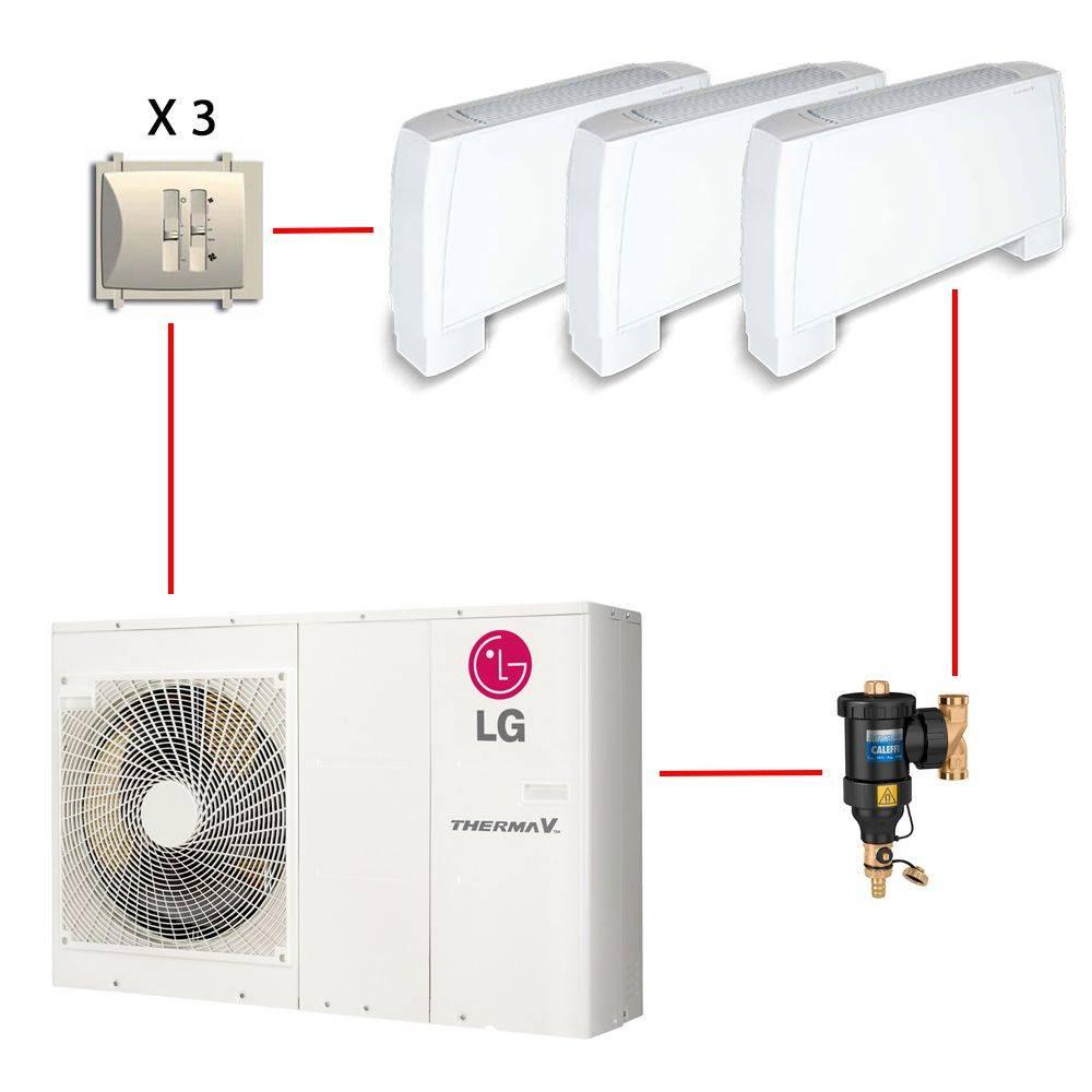 Pompa Di Calore Ventilconvettori condizionatore a pompa di calore lg therma v 7 kw completo di fancoil  sabiana crc 23