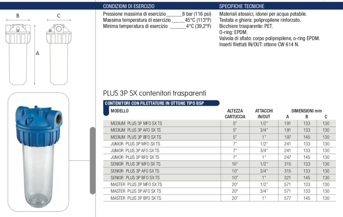 Filtro per acqua 3 4 atlas senior plus 3p afo sx ts 10 for Atlas filtri anticalcare