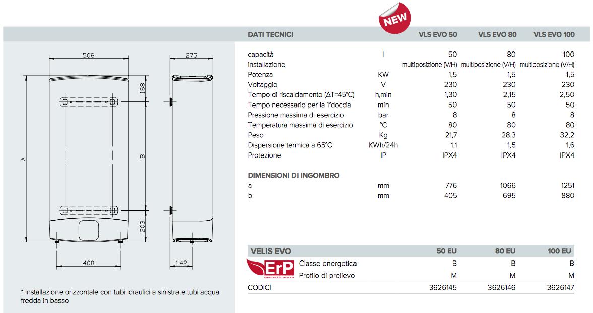 Scaldabagno elettrico ad accumulo ariston velis vls evo 80 eu 80 litri - Scaldabagno elettrico rapido ...