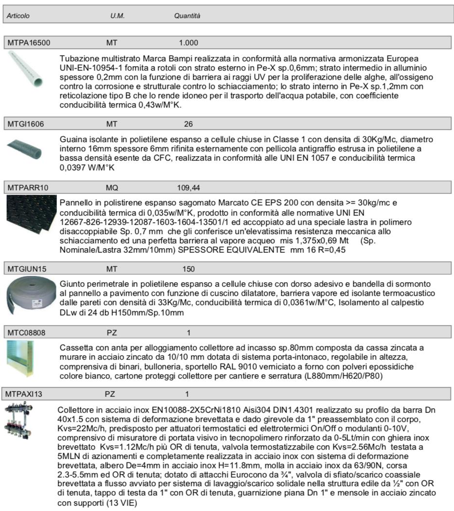 Riscaldamento A Soffitto Prezzo impianto a pavimento riscaldamento pannelli radianti bampi pavibalped  prezzo al metro quadro