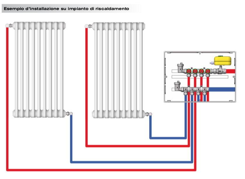 far-impianto-riscaldamento-collettori