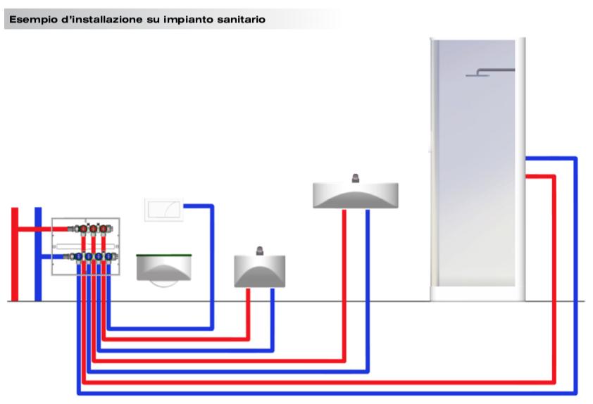 impianto-collettore-esempio-sanitario-far